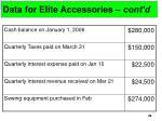 data for elite accessories cont d2