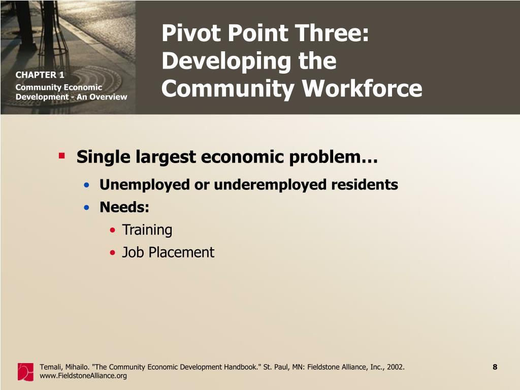 Pivot Point Three: Developing the