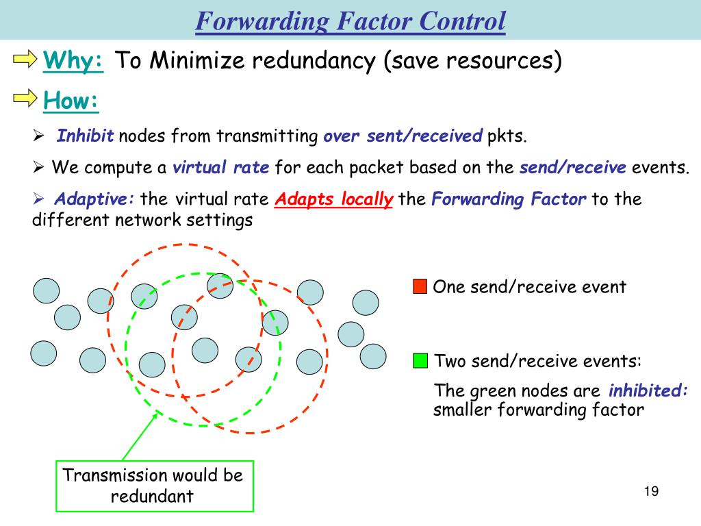 Forwarding Factor Control