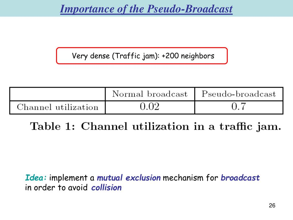 Importance of the Pseudo-Broadcast