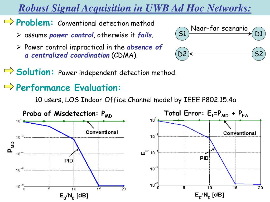 Robust Signal Acquisition in UWB Ad Hoc Networks: