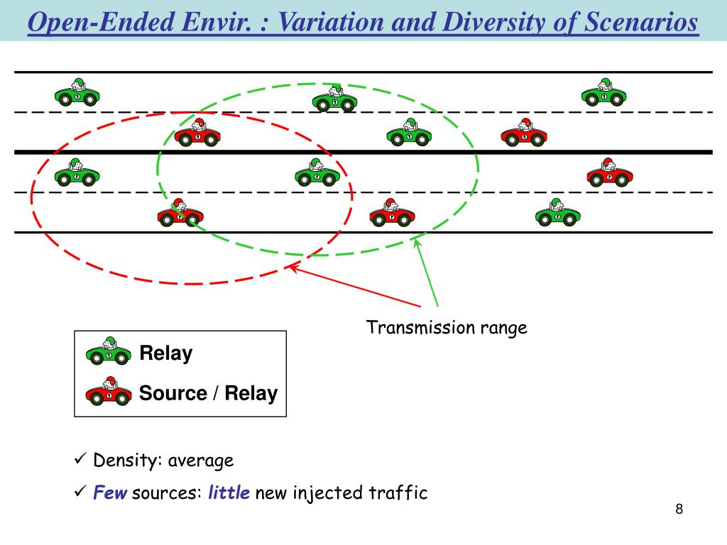 Open-Ended Envir. : Variation and Diversity of Scenarios