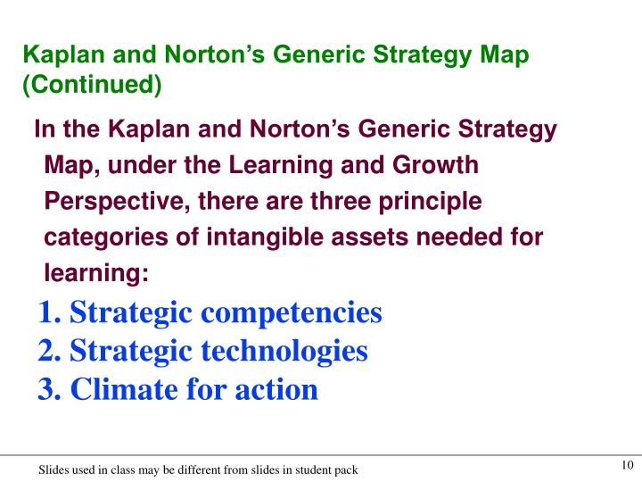 Kaplan and Norton's Generic Strategy Map (Continued)