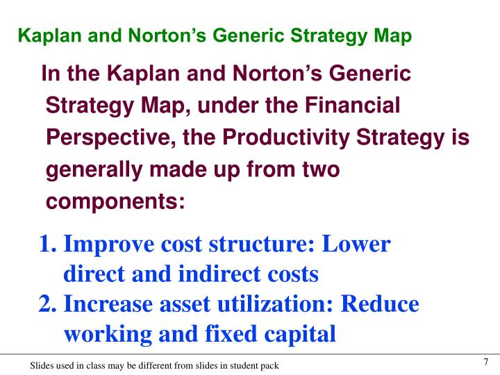 Kaplan and Norton's Generic Strategy Map