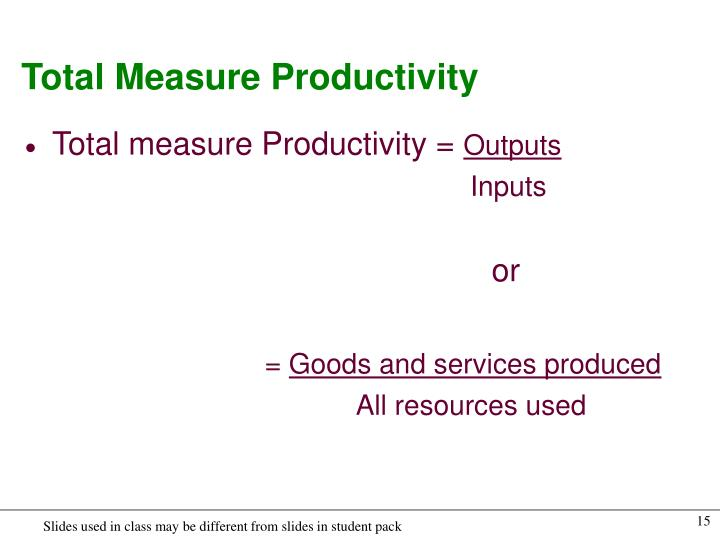 Total Measure Productivity