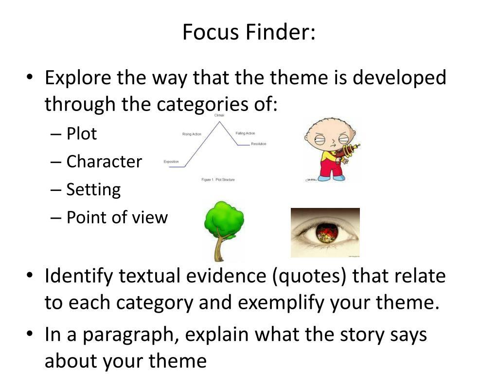 Focus Finder: