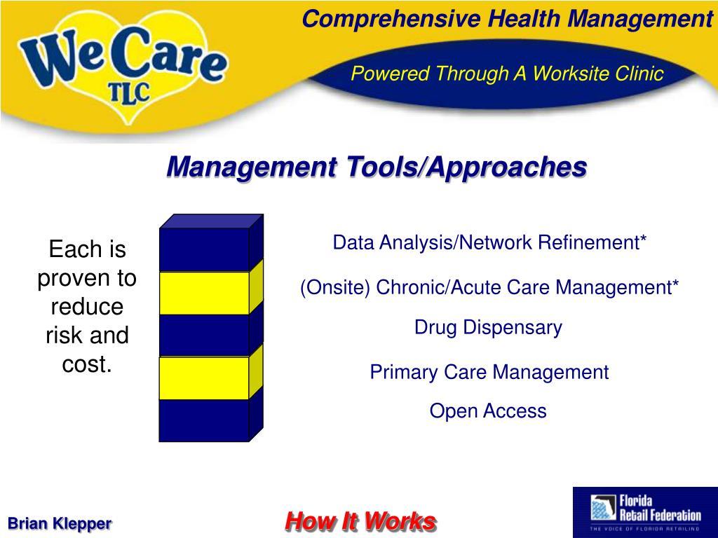 Data Analysis/Network Refinement*