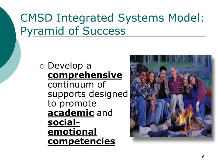 CMSD Integrated Systems Model: Pyramid of Success