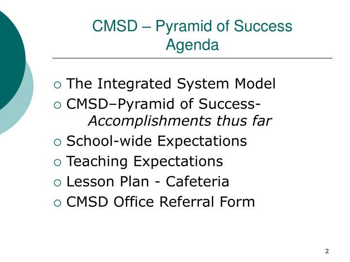 Cmsd pyramid of success agenda