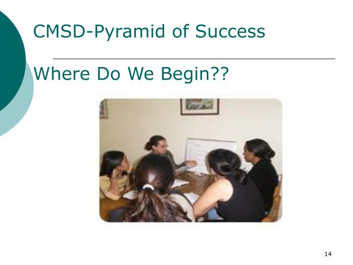 CMSD-Pyramid of Success