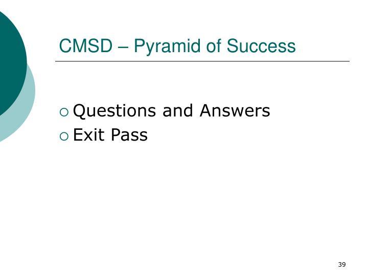 CMSD – Pyramid of Success