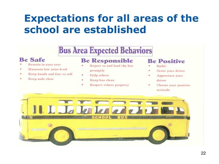 Expectations for all areas of the school are established