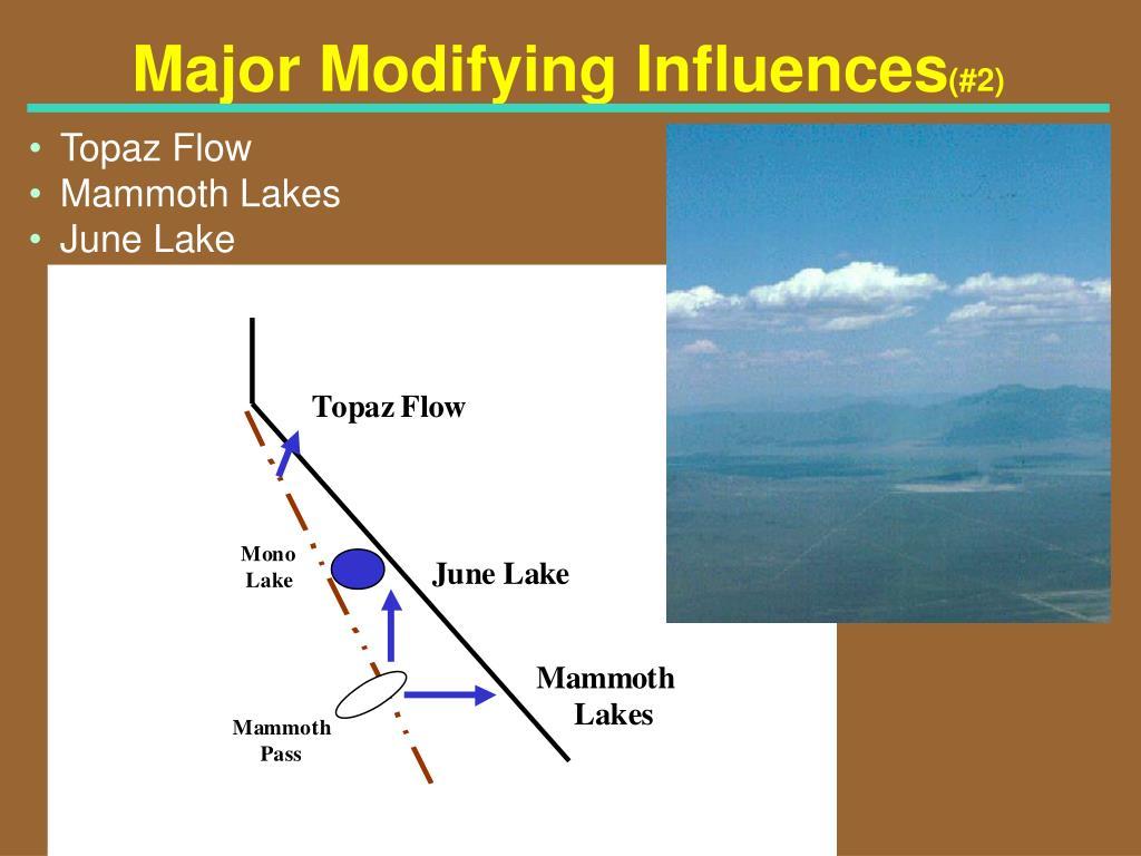 Major Modifying Influences