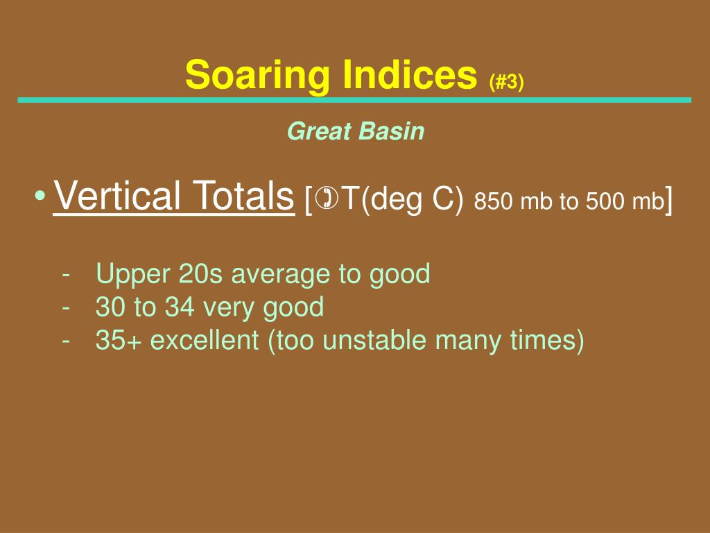 Soaring Indices
