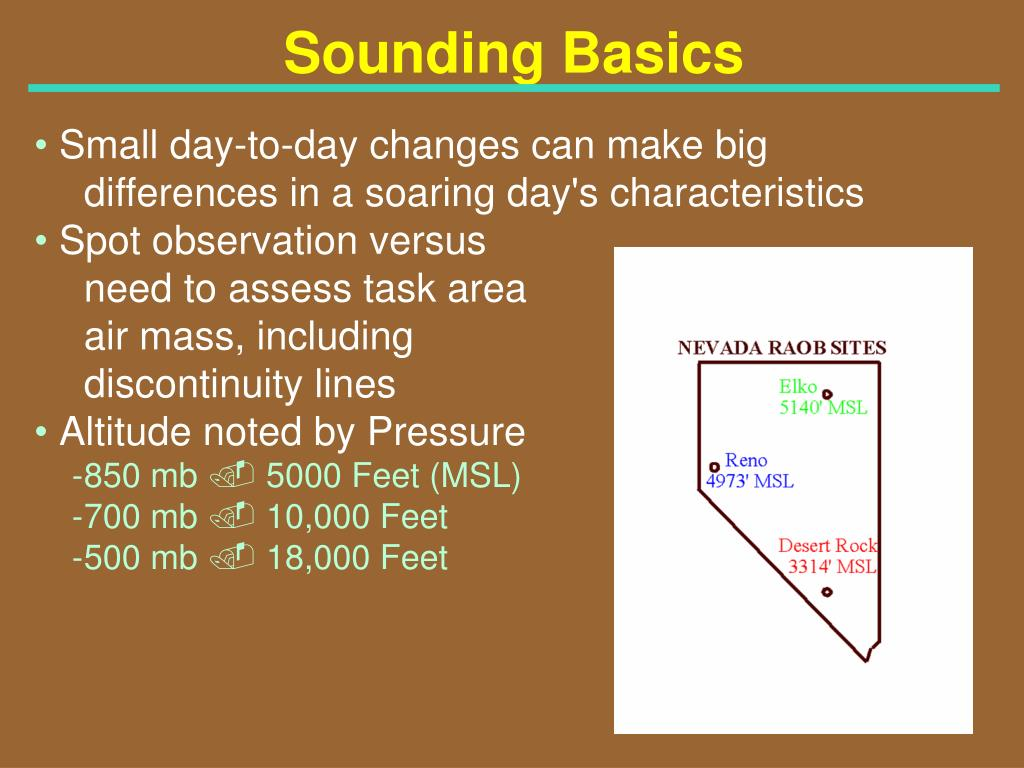 Sounding Basics