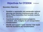 objectives for cy20046