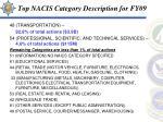 top nacis category description for fy09