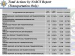 total actions by naics report transportation only