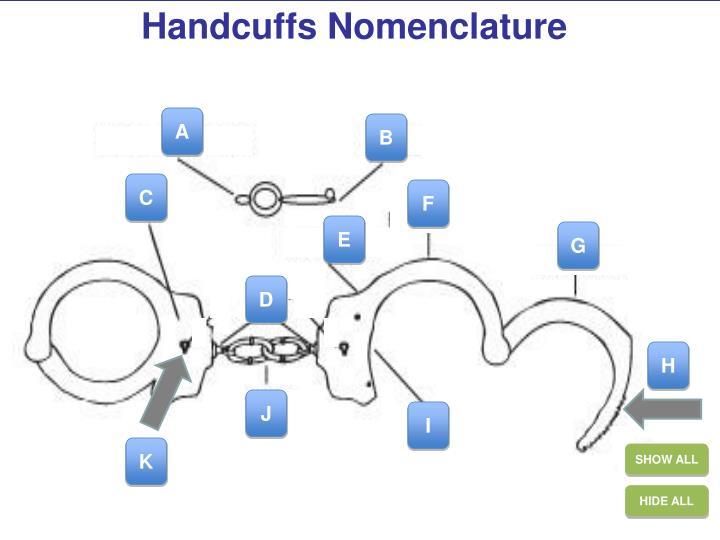 Ppt - Handcuffs Nomenclature Powerpoint Presentation