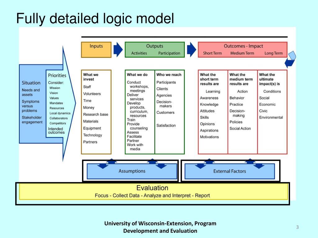 Fully detailed logic model