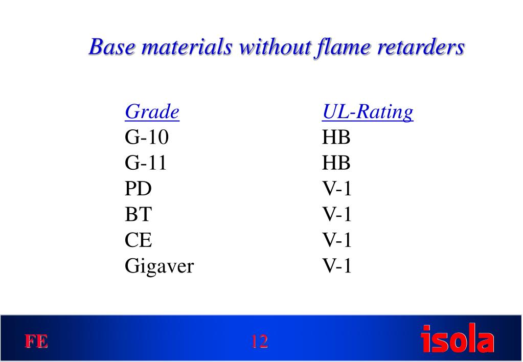 Base materials without flame retarders