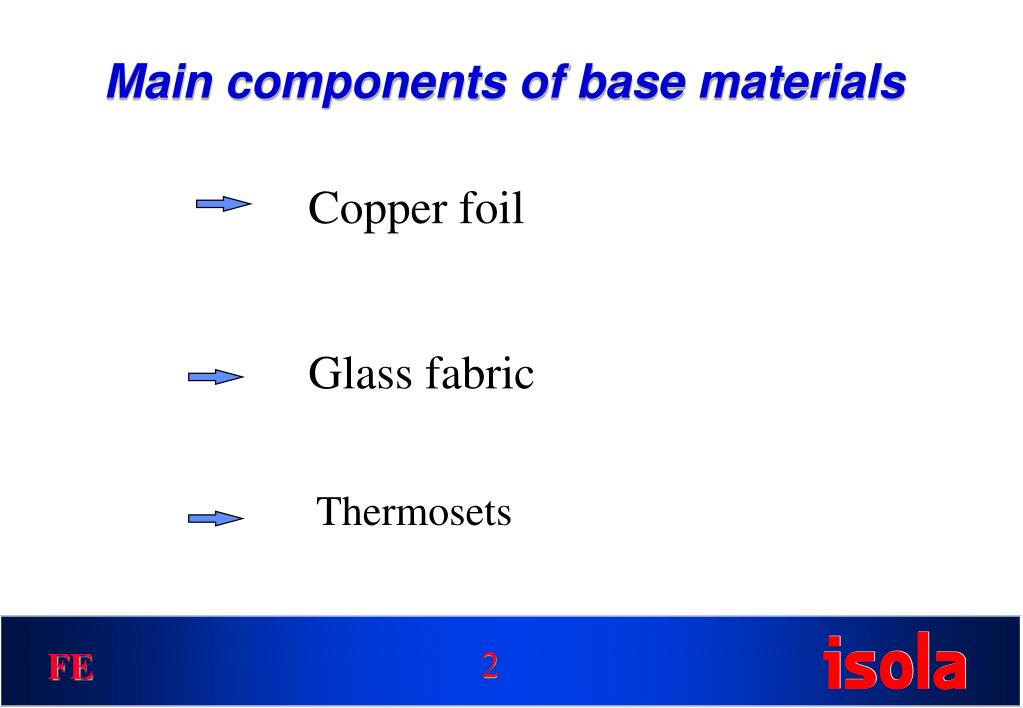 Main components of base materials