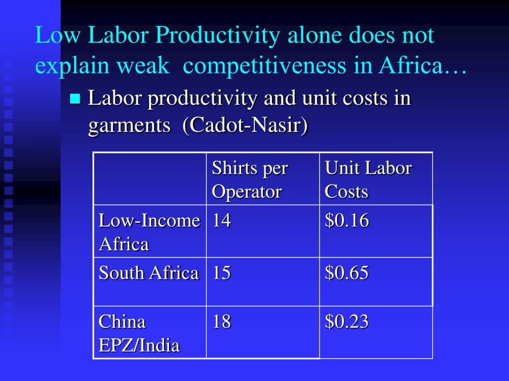 Low Labor Productivity alone does not explain weak  competitiveness in Africa…