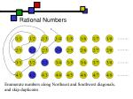 rational numbers2