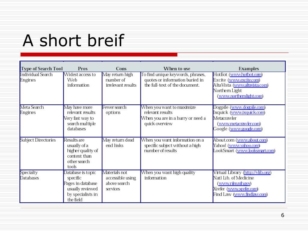 A short breif