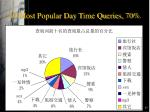 10 most popular day time queries 70
