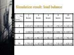 simulation result load balance