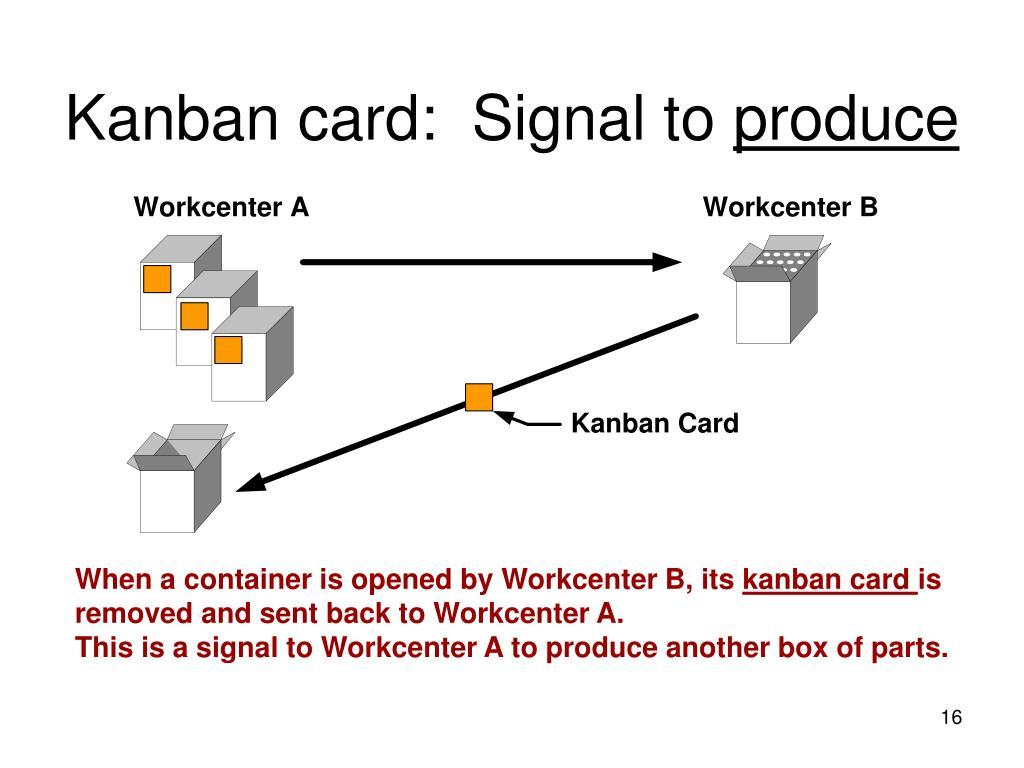 Kanban card:  Signal to
