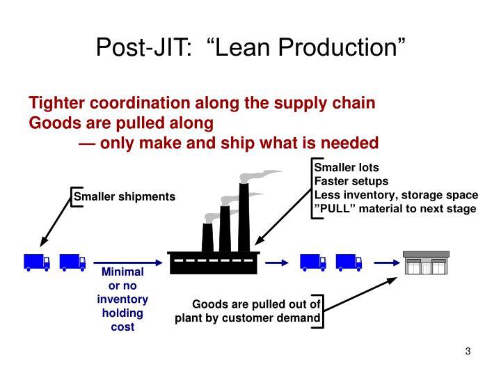 Post jit lean production