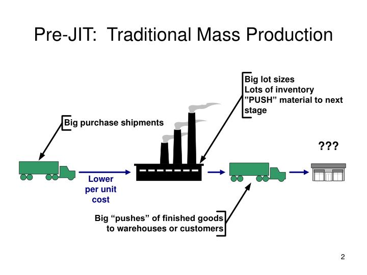 Pre jit traditional mass production