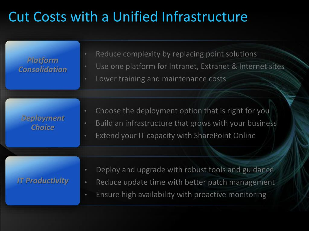 Cut Costs with a Unified Infrastructure