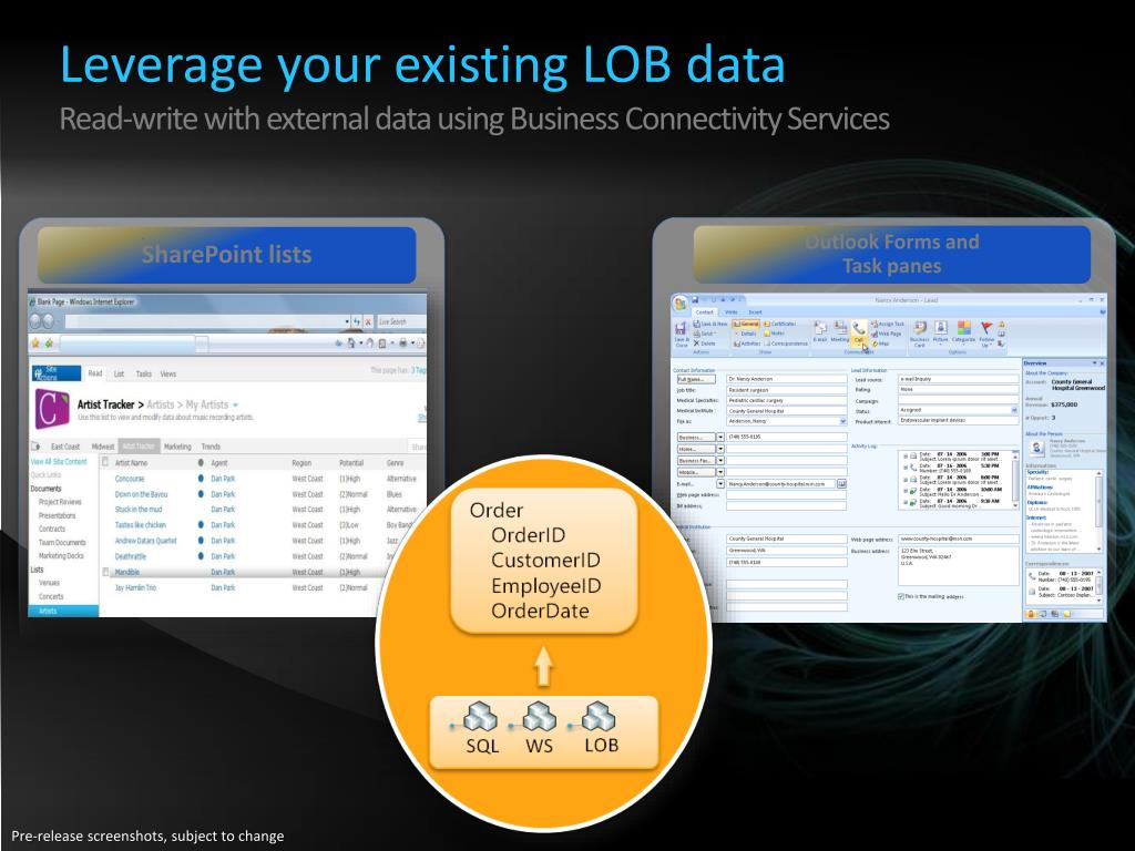 Leverage your existing LOB data