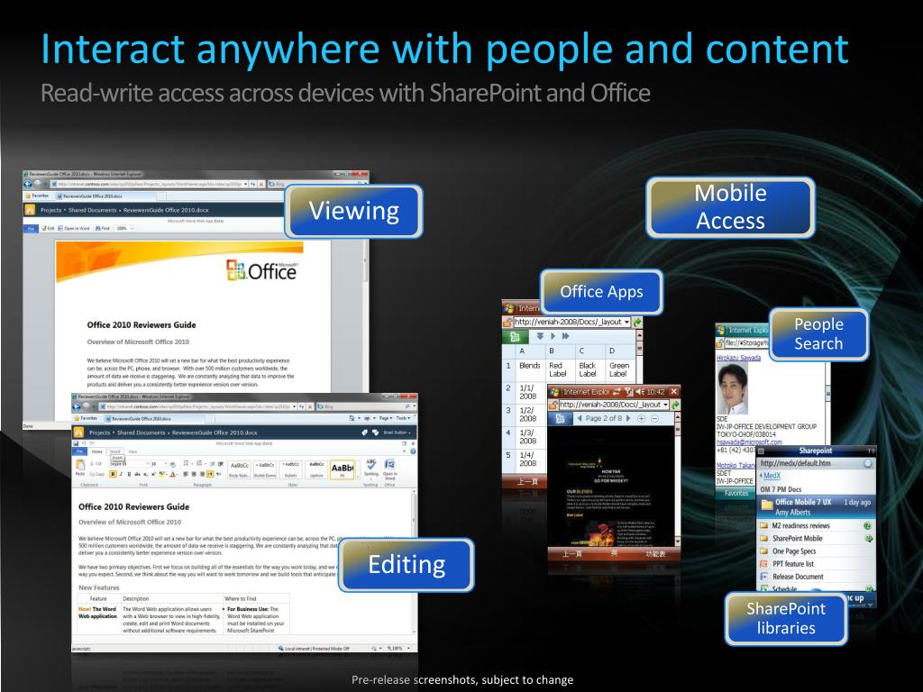 Interact anywhere with people and content