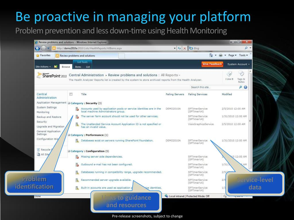 Be proactive in managing your platform