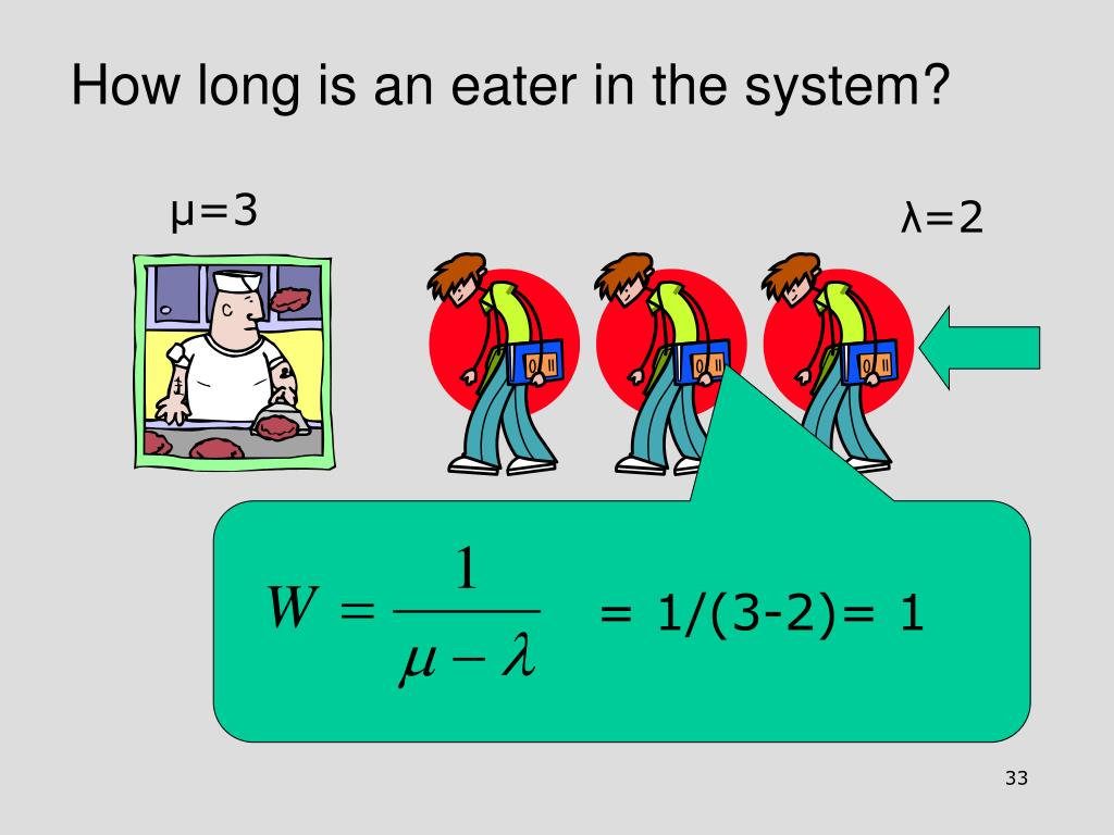 How long is an eater in the system?