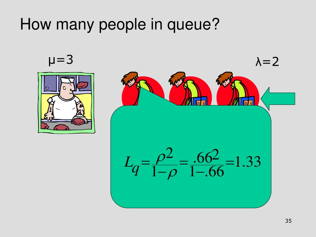 How many people in queue?