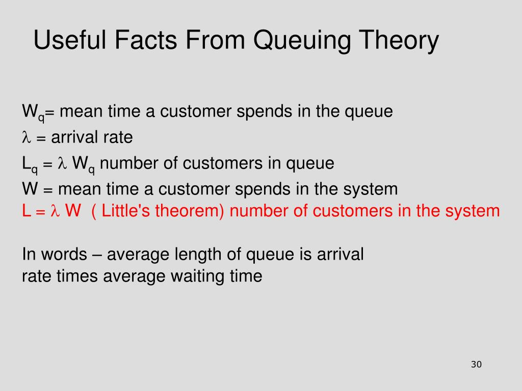 Useful Facts From Queuing Theory
