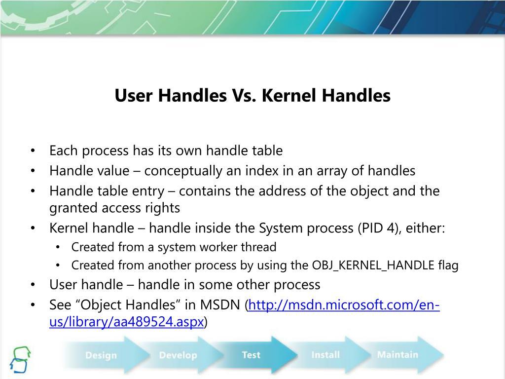 User Handles Vs. Kernel Handles