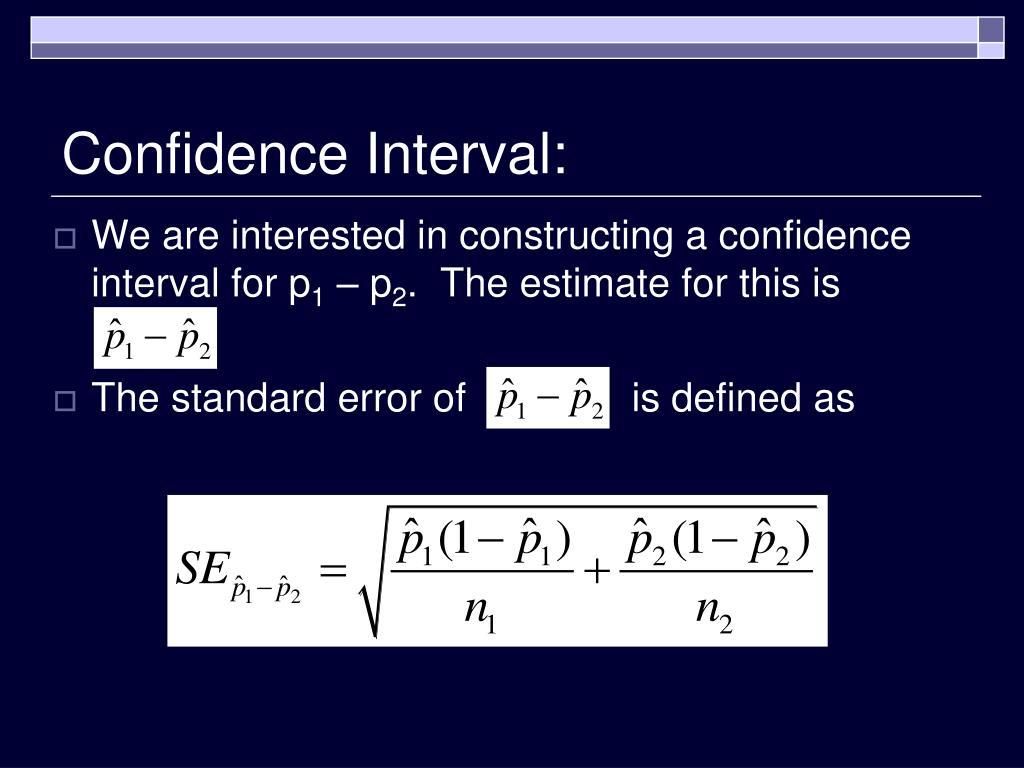 Confidence Interval: