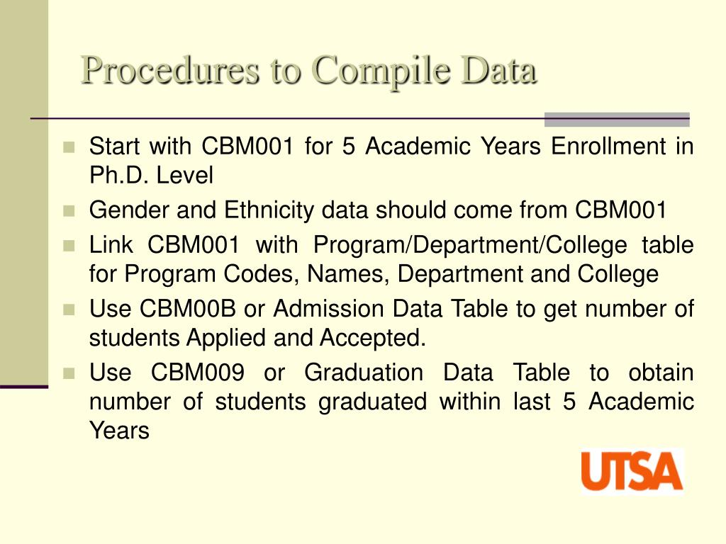 Procedures to Compile Data