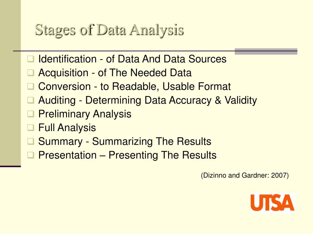 Stages of Data Analysis