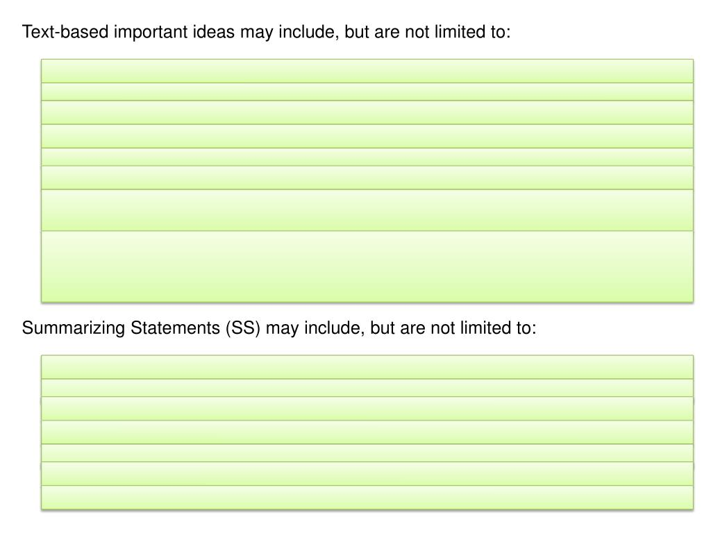 Text-based important ideas may include, but are not limited to: