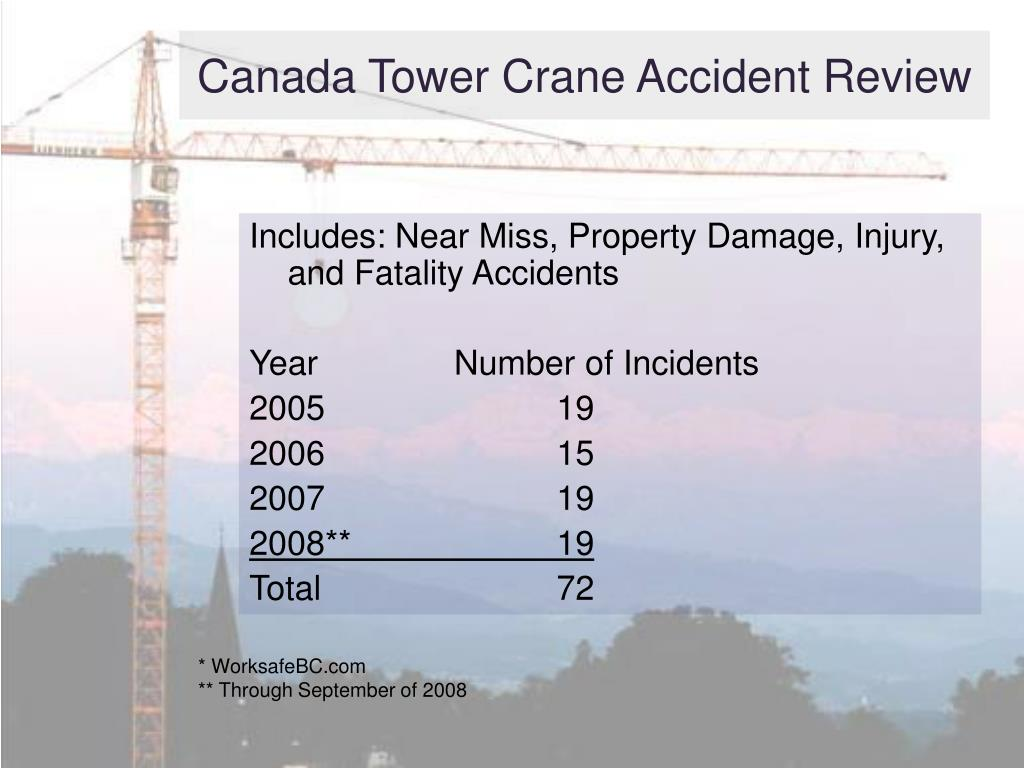 Canada Tower Crane Accident Review