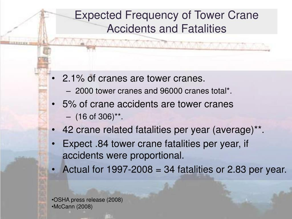 Expected Frequency of Tower Crane Accidents and Fatalities