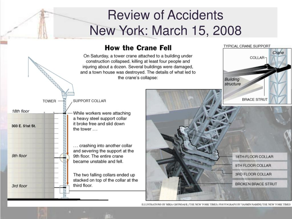 Review of Accidents