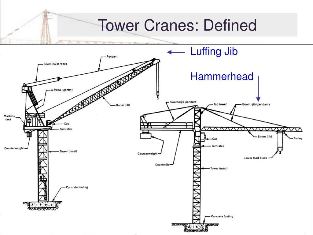 Tower Cranes: Defined